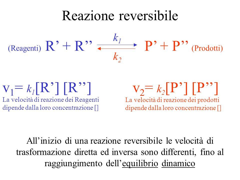P' + P'' (Prodotti) v1= k1[R'] [R''] v2= k2[P'] [P'']
